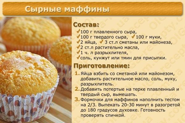 Маффины. Рецепты приготовления: простые в формочках, классические, шоколадные, банановые, творожные, сырные