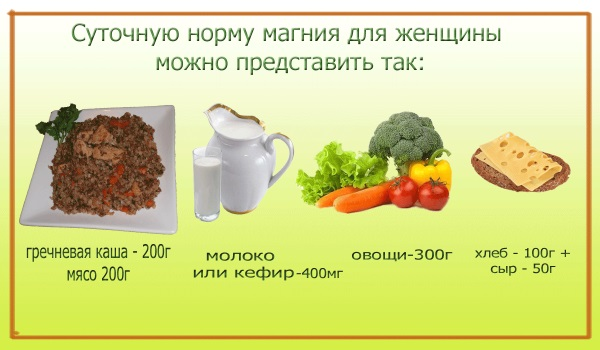 В каких продуктах содержится магний и калий для сердца в большом количестве. Таблица
