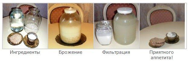 Овсяный кисель. Польза, рецепты приготовления. Употребление для похудения, лечения заболеваний, применение в косметологии