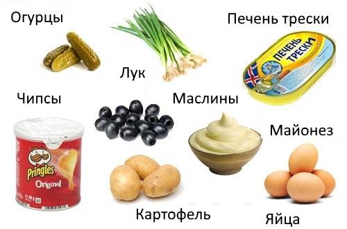 Салат подсолнух с чипсами. Рецепт классический, с грибами, курицей, крабовыми чипсами, кукурузой, колбасой