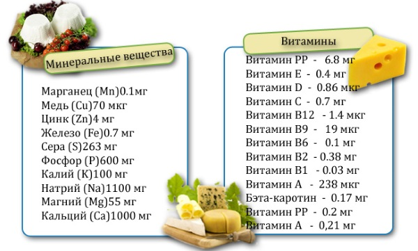 Кисломолочные продукты. Список, польза и вред, виды, пищевая ценность, калорийность, особенности употребления и хранения