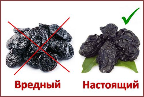 Консерванты в сухофруктах: Е220, E211, E202, E200. Таблица в пищевой промышленности, вред, влияние на организм