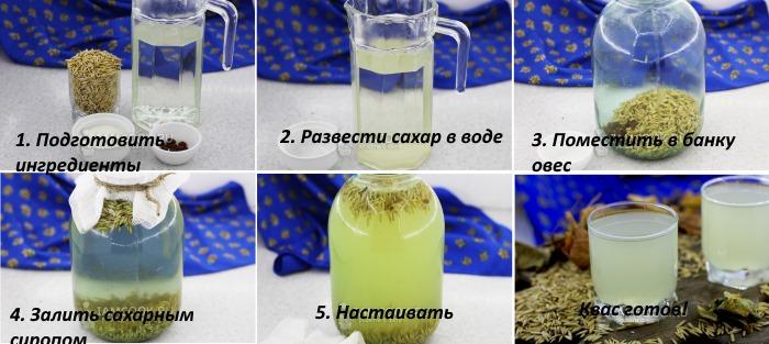 Квас из овса. Рецепт из цельного, неочищенного, польза и вред для похудения. Как сделать с медом, изюмом, без дрожжей