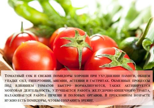 Помидоры. Польза и вред для организма. Противопоказания, полезные свойства зеленые, черри, соленые, жареные, тушеные, с чесноком