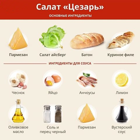 Цезарь с курицей. Рецепт салата классический с сухариками, майонезом, пекинской капустой. Как приготовить соус