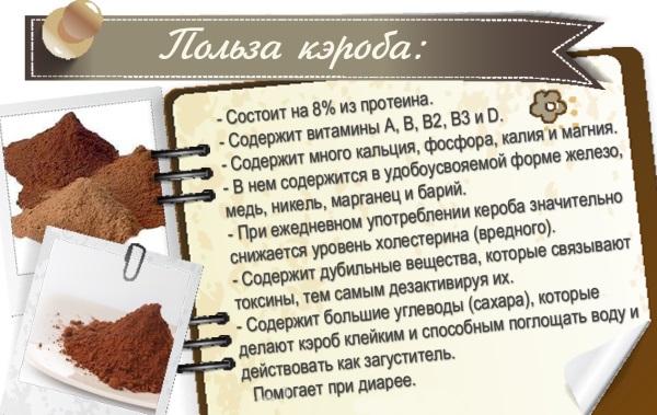 Кэроб. Что это такое, польза и вред, калорийность, как готовить, употреблять обжаренный, необжаренный