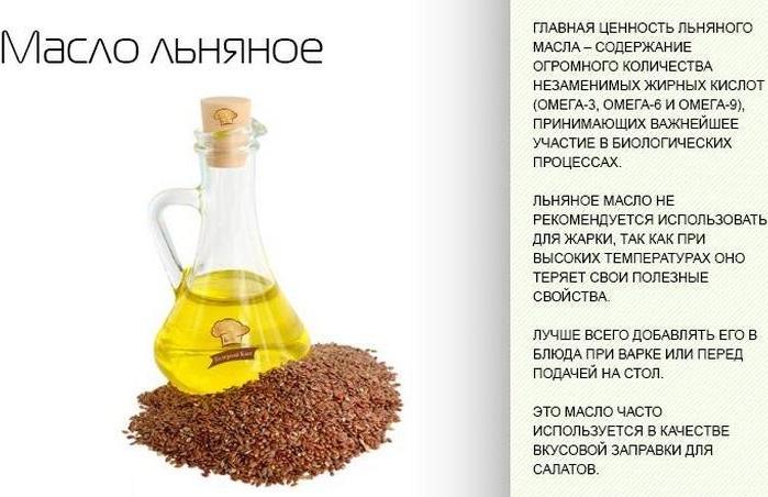 Масло льна. Полезные свойства в косметологии и народной медицине. Противопоказания