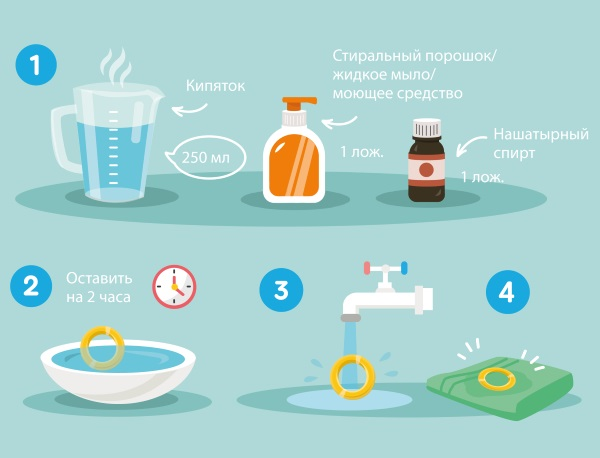 Чистка золота нашатырным спиртом, перекисью водорода и содой, солью, моющим средством. Рецепты в домашних условиях