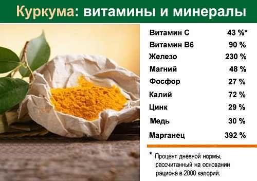 Куркума. Полезные свойства, лечение суставов, печени, сосудов. Рецепты