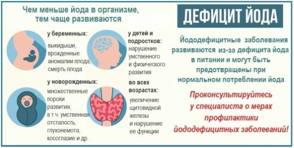 Оздоровление организма по системе Серафима Чичагова, Неумывакина в домашних условиях