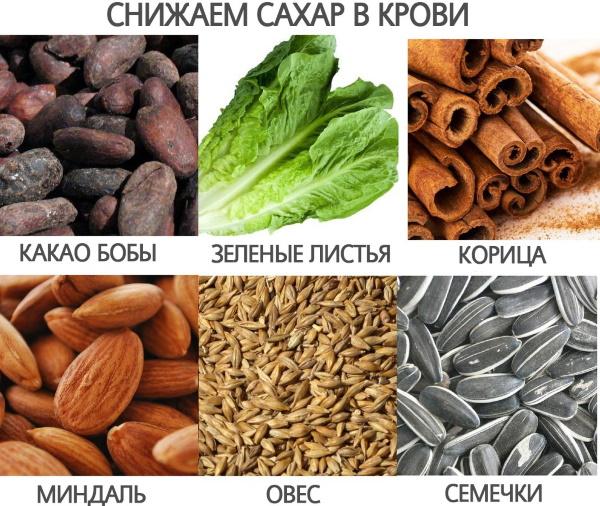 Сахар. Польза и вред для организма, здоровья. Влияние, виды, для чего нужен, норма, недостаток, избыток