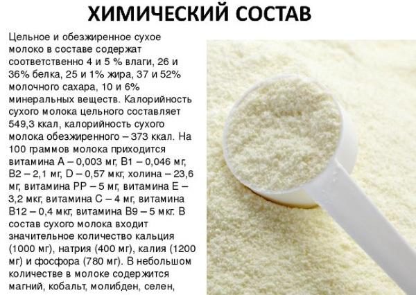 Сухое молоко. Как разводить, пропорции, состав, калорийность, БЖУ. Польза, как употреблять