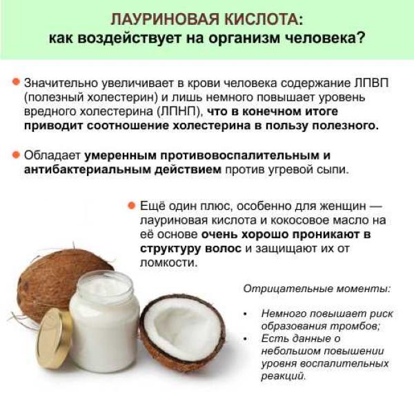 Кокосовое масло для употребления в пищу, в косметологии. Где купить рафинированное, нерафинированное
