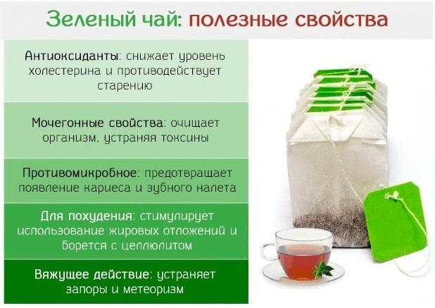 Чай Тяньши антилипидный. Инструкция по применению, отзывы людей, врачей