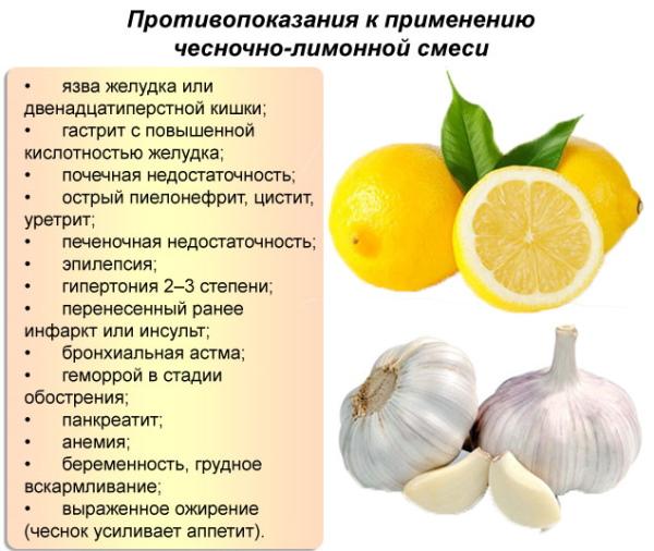 Чеснок с лимоном для сосудов. Рецепты, по Неумывакину, противопоказания